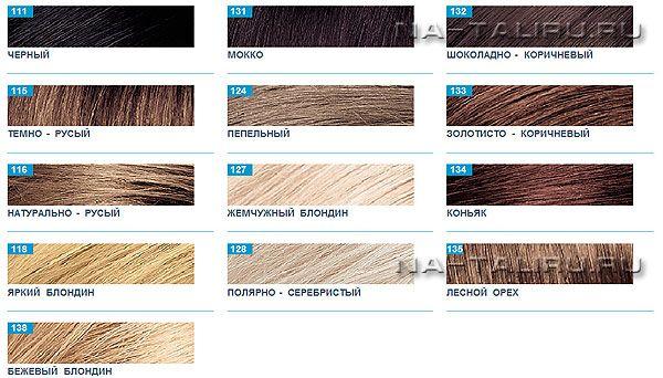 Цвета эстель краски для волос палитра